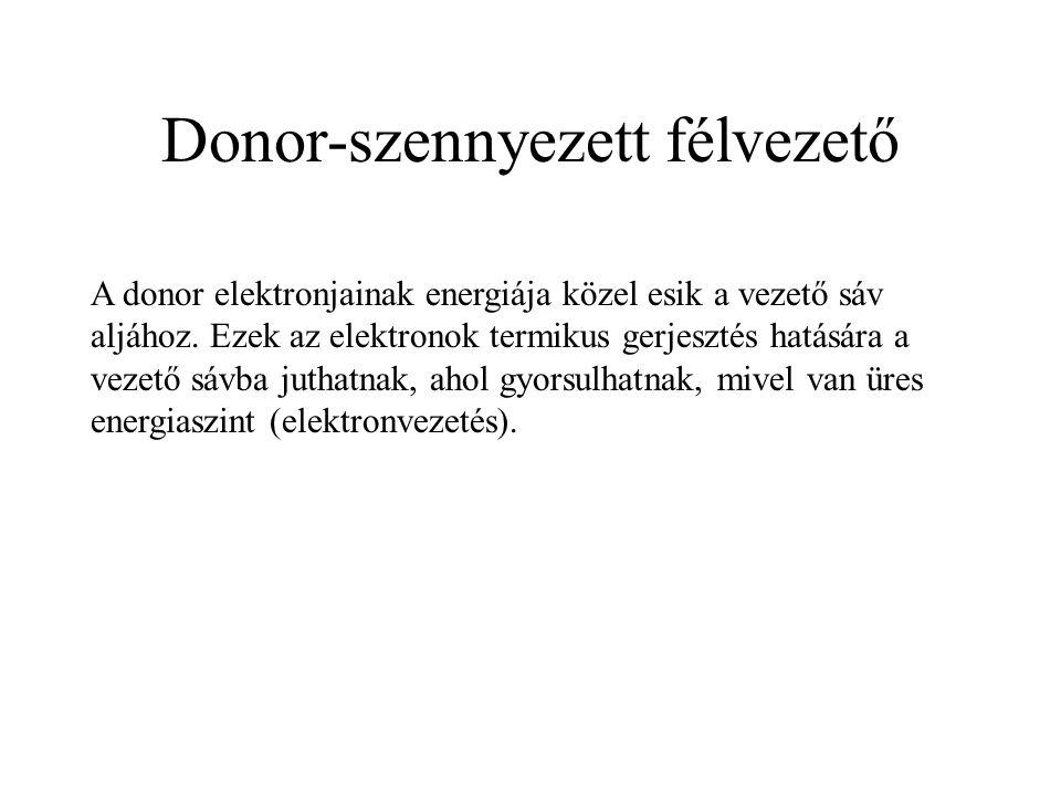 Donor-szennyezett félvezető A donor elektronjainak energiája közel esik a vezető sáv aljához. Ezek az elektronok termikus gerjesztés hatására a vezető