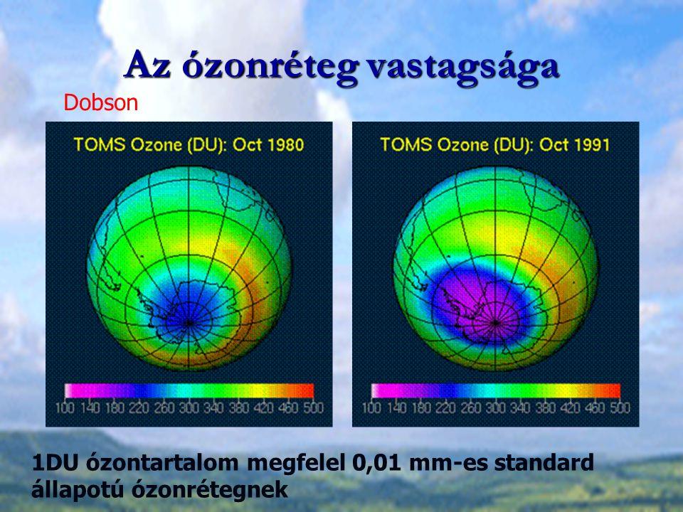 Az ózonréteg vastagsága 1DU ózontartalom megfelel 0,01 mm-es standard állapotú ózonrétegnek Dobson