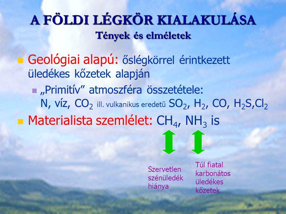 Keletkezés fotodisszociációval: Anaerob élettevékenység terméke Fotoszintézis Önszabályozó mechanizmus Oxigén Termék gátlás H 2 O (gőz) + 0,5 O 2 (gáz) h υ H 2 (gáz)