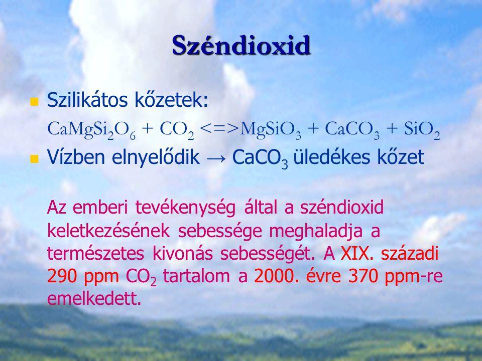 Széndioxid Szilikátos kőzetek: CaMgSi 2 O 6 + CO 2 MgSiO 3 + CaCO 3 + SiO 2 Vízben elnyelődik → CaCO 3 üledékes kőzet Az emberi tevékenység által a sz