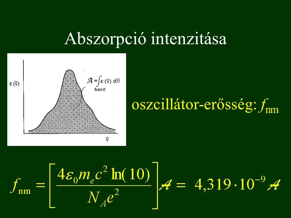 Abszorpció intenzitása oszcillátor-erősség: f nm