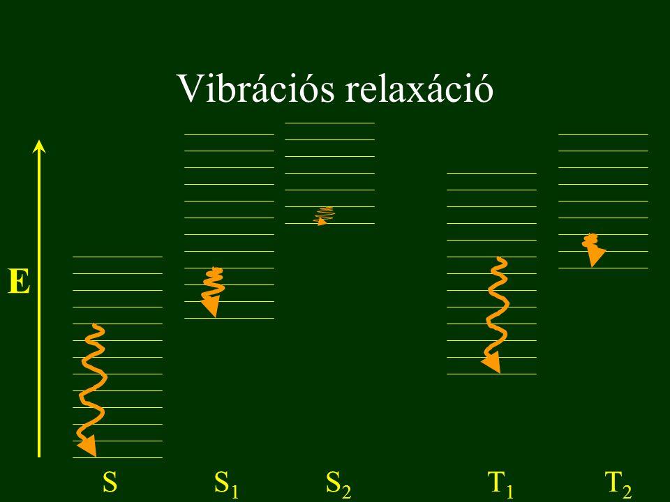 Vibrációs relaxáció E SS1S1 S2S2 T1T1 T2T2