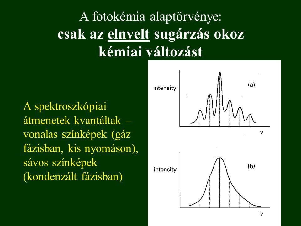 A fotokémia alaptörvénye: csak az elnyelt sugárzás okoz kémiai változást A spektroszkópiai átmenetek kvantáltak – vonalas színképek (gáz fázisban, kis