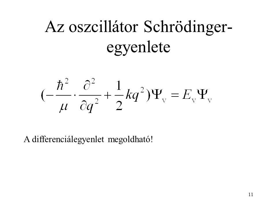 Az oszcillátor Schrödinger- egyenlete A differenciálegyenlet megoldható! 11