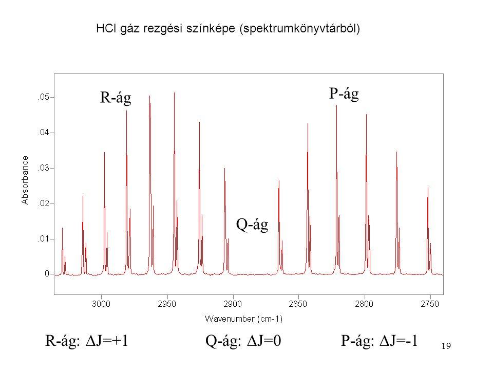 HCl gáz rezgési színképe (spektrumkönyvtárból) R-ág:  J=+1 Q-ág:  J=0P-ág:  J=-1 R-ág Q-ág P-ág 19
