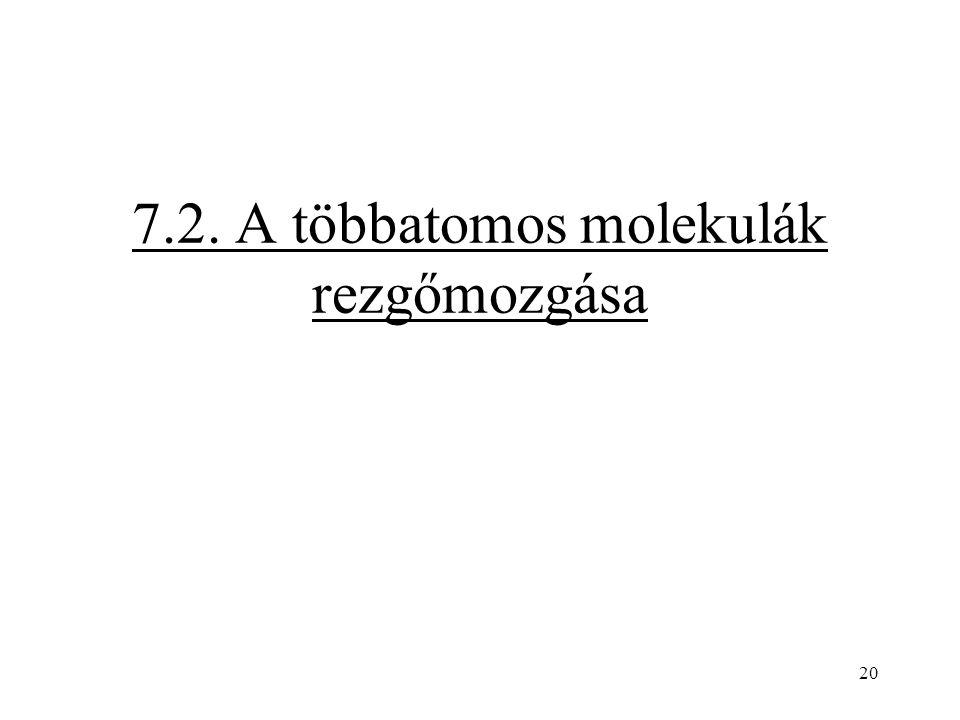 7.2. A többatomos molekulák rezgőmozgása 20