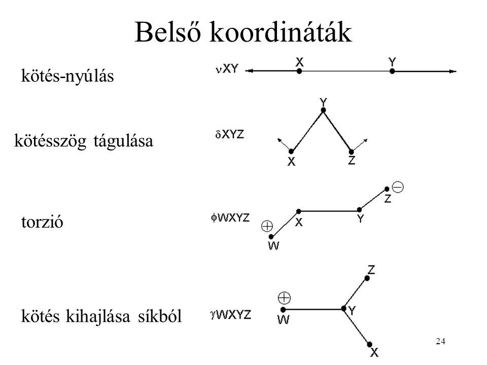 Belső koordináták kötés-nyúlás kötésszög tágulása torzió kötés kihajlása síkból 24