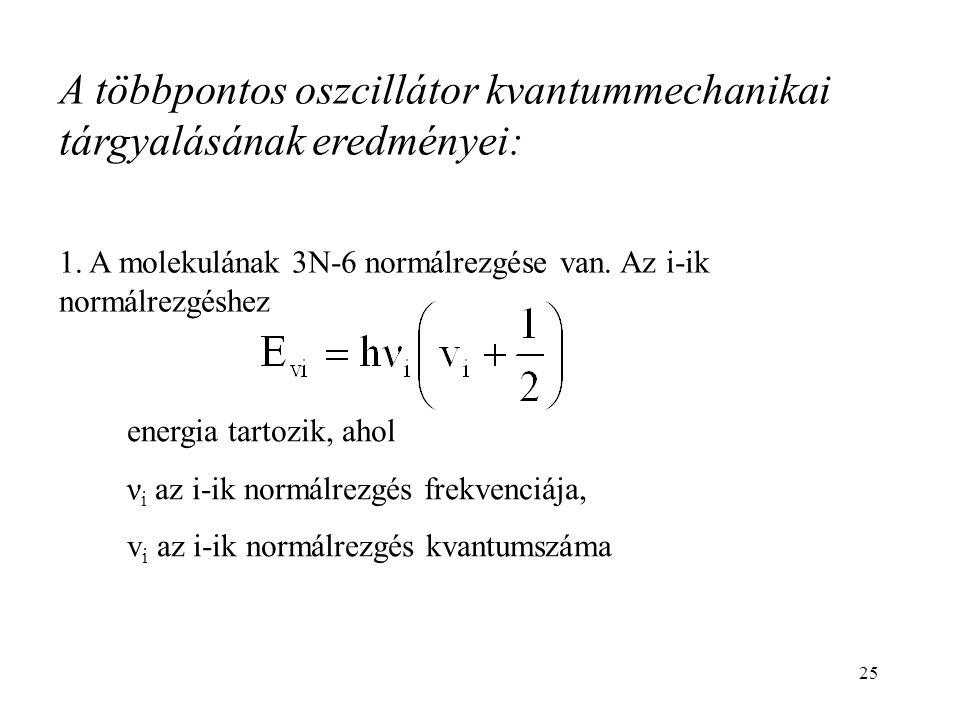 A többpontos oszcillátor kvantummechanikai tárgyalásának eredményei: 1.