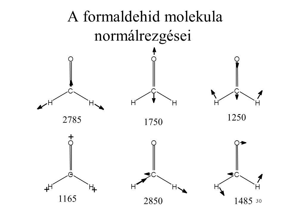 A formaldehid molekula normálrezgései O C H H O C H H O C H H O C H H O C H H O C H H + + + - 2785 2850 1750 1250 1165 1485 30