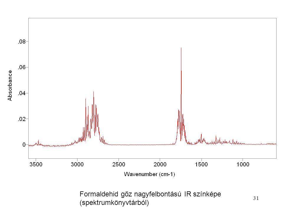 Formaldehid gőz nagyfelbontású IR színképe (spektrumkönyvtárból) 31