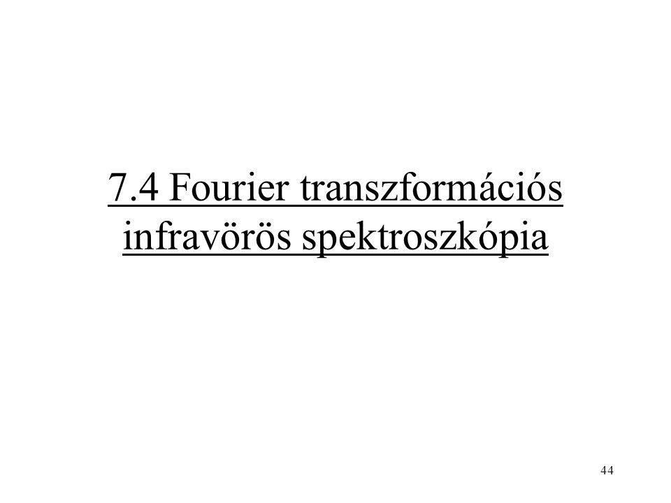 7.4 Fourier transzformációs infravörös spektroszkópia 44
