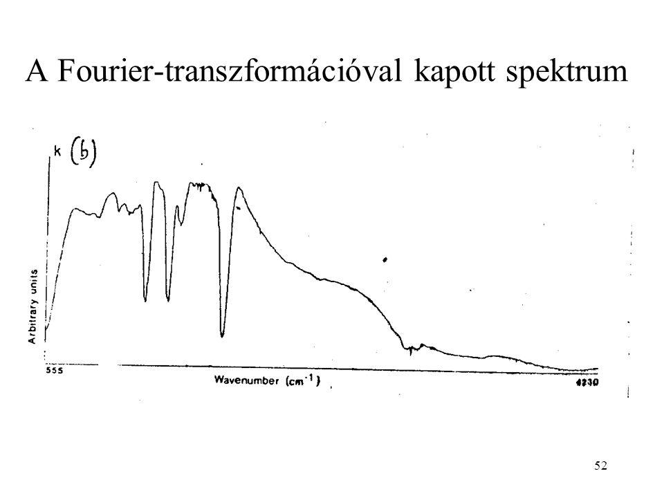 A Fourier-transzformációval kapott spektrum 52
