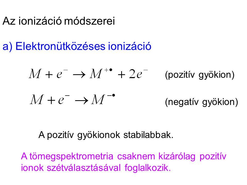 Az ionizáció módszerei a) Elektronütközéses ionizáció (pozitív gyökion) (negatív gyökion) A pozitív gyökionok stabilabbak.