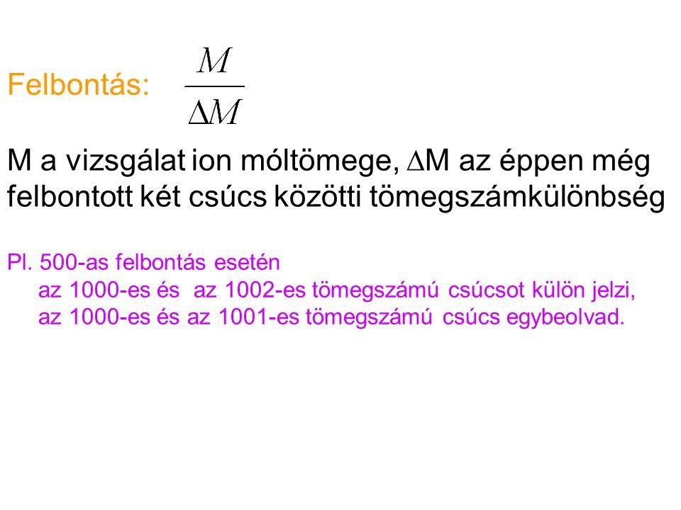 Felbontás: M a vizsgálat ion móltömege,  M az éppen még felbontott két csúcs közötti tömegszámkülönbség Pl.