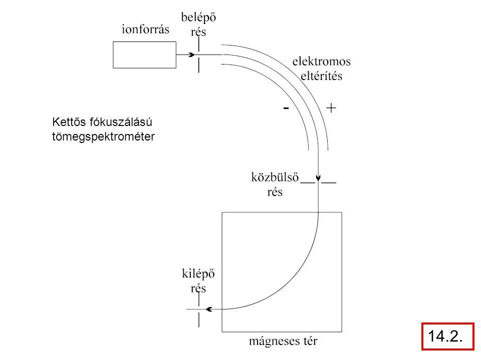 Kettős fókuszálású tömegspektrométer 14.2.