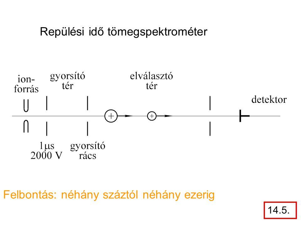 Repülési idő tömegspektrométer Felbontás: néhány száztól néhány ezerig 14.5.