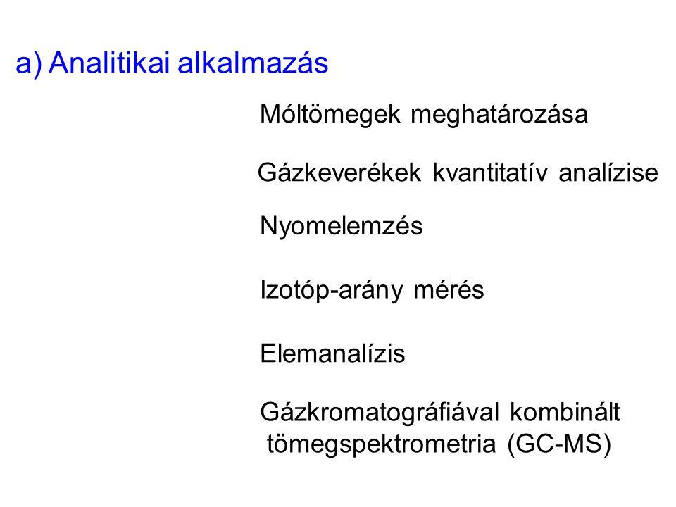 a) Analitikai alkalmazás Móltömegek meghatározása Gázkeverékek kvantitatív analízise Nyomelemzés Elemanalízis Gázkromatográfiával kombinált tömegspektrometria (GC-MS) Izotóp-arány mérés