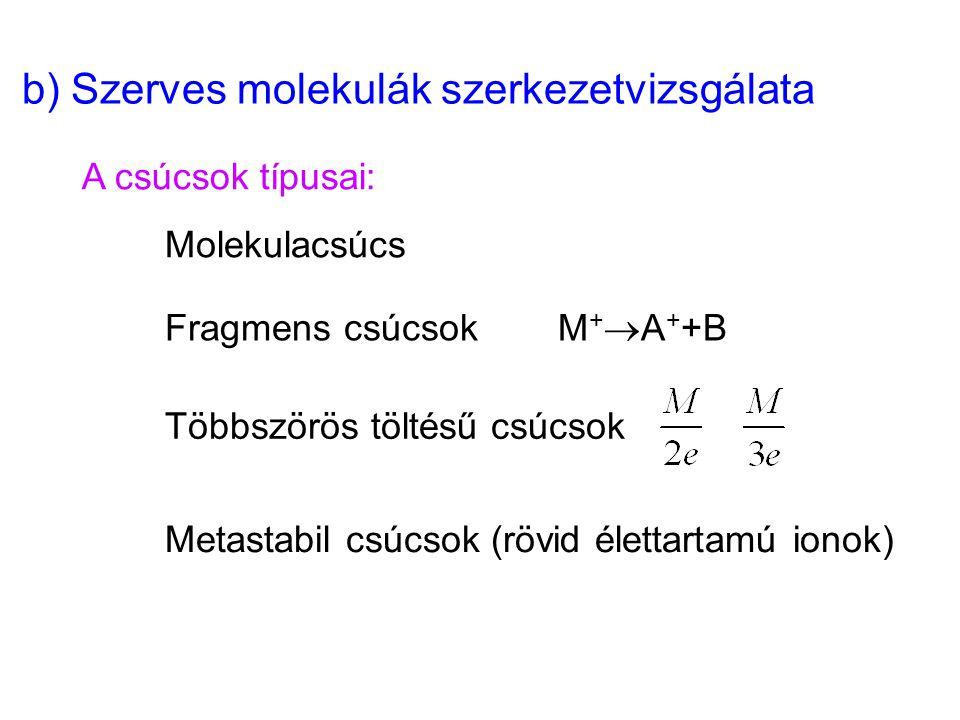 b) Szerves molekulák szerkezetvizsgálata A csúcsok típusai: Molekulacsúcs Fragmens csúcsok M +  A + +B Többszörös töltésű csúcsok Metastabil csúcsok (rövid élettartamú ionok)
