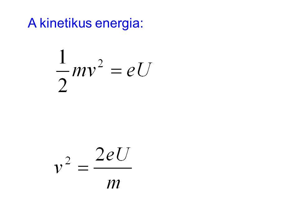 A kinetikus energia: