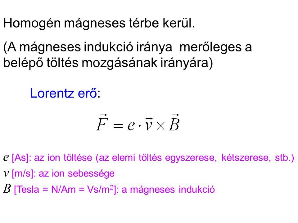 Ionizációs hatásfok görbe 14.8.