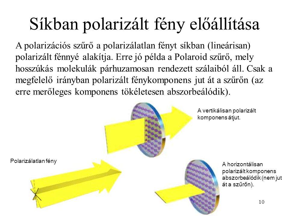 10 Síkban polarizált fény előállítása Polarizálatlan fény A vertikálisan polarizált komponens átjut. A horizontálisan polarizált komponens abszorbeáló