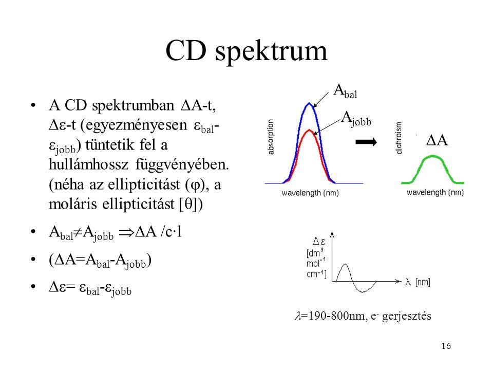 16 CD spektrum A CD spektrumban  A-t,  -t (egyezményesen  bal -  jobb ) tüntetik fel a hullámhossz függvényében. (néha az ellipticitást (  ), a