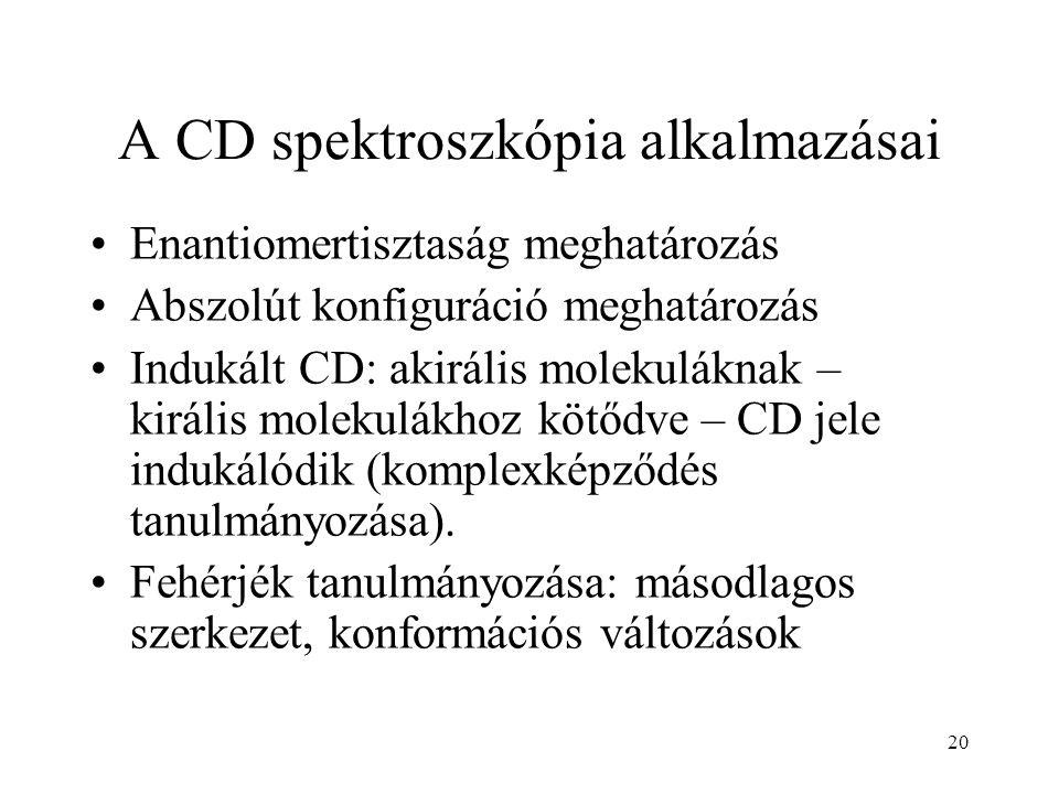 20 A CD spektroszkópia alkalmazásai Enantiomertisztaság meghatározás Abszolút konfiguráció meghatározás Indukált CD: akirális molekuláknak – királis molekulákhoz kötődve – CD jele indukálódik (komplexképződés tanulmányozása).