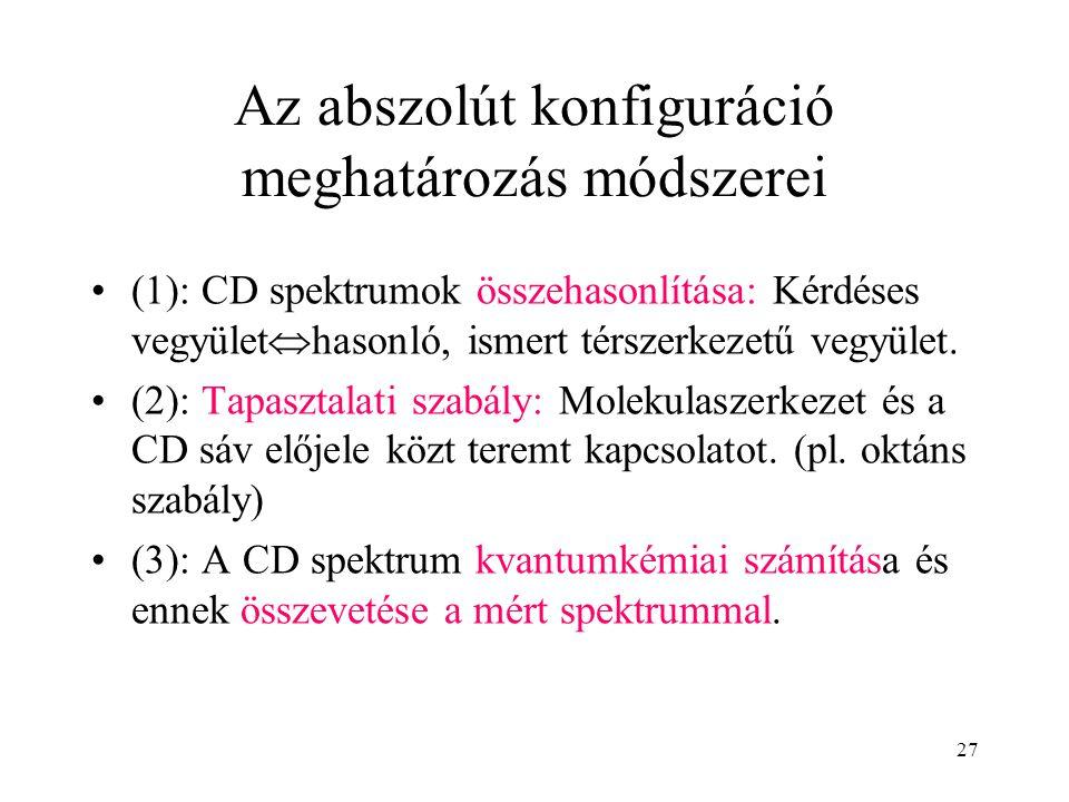 27 Az abszolút konfiguráció meghatározás módszerei (1): CD spektrumok összehasonlítása: Kérdéses vegyület  hasonló, ismert térszerkezetű vegyület. (2
