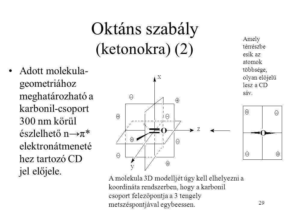 29 Oktáns szabály (ketonokra) (2) Adott molekula- geometriához meghatározható a karbonil-csoport 300 nm körül észlelhető n→π* elektronátmeneté hez tartozó CD jel előjele.