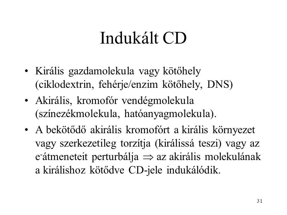 31 Indukált CD Királis gazdamolekula vagy kötőhely (ciklodextrin, fehérje/enzim kötőhely, DNS) Akirális, kromofór vendégmolekula (színezékmolekula, hatóanyagmolekula).