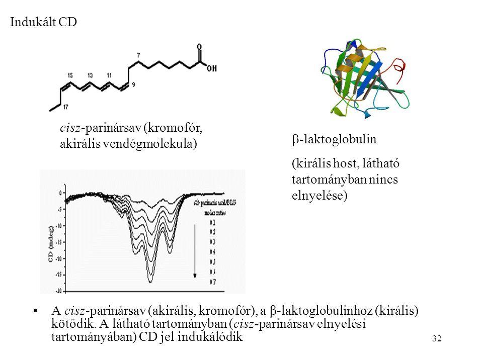 32 Indukált CD A cisz-parinársav (akirális, kromofór), a β-laktoglobulinhoz (királis) kötődik. A látható tartományban (cisz-parinársav elnyelési tarto