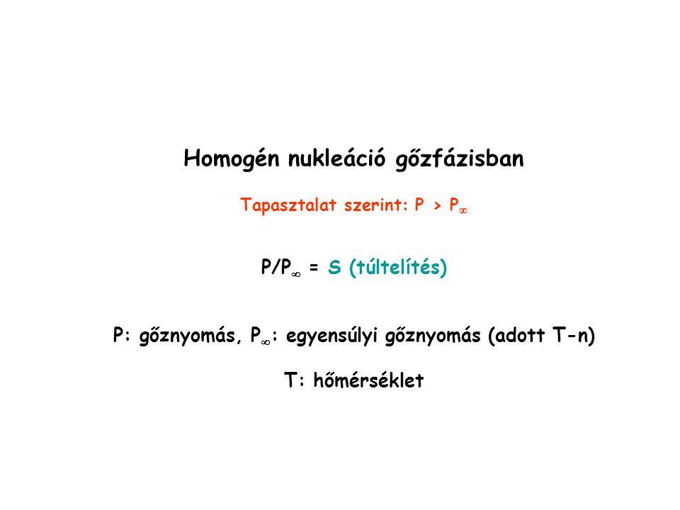 1951: Turkevich et al.