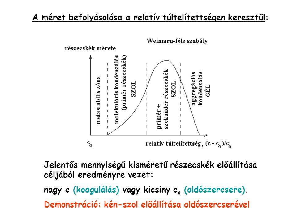 SZOLOK (szuszpenziók) ELŐÁLLÍTÁSA: HIDROLÍZISES ELJÁRÁSOK Hidrolizáló sók pl.