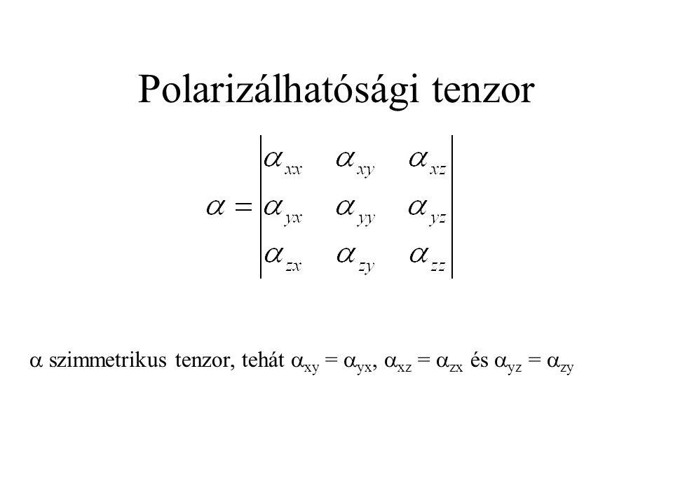 Polarizálhatósági tenzor  szimmetrikus tenzor, tehát  xy =  yx,  xz =  zx és  yz =  zy