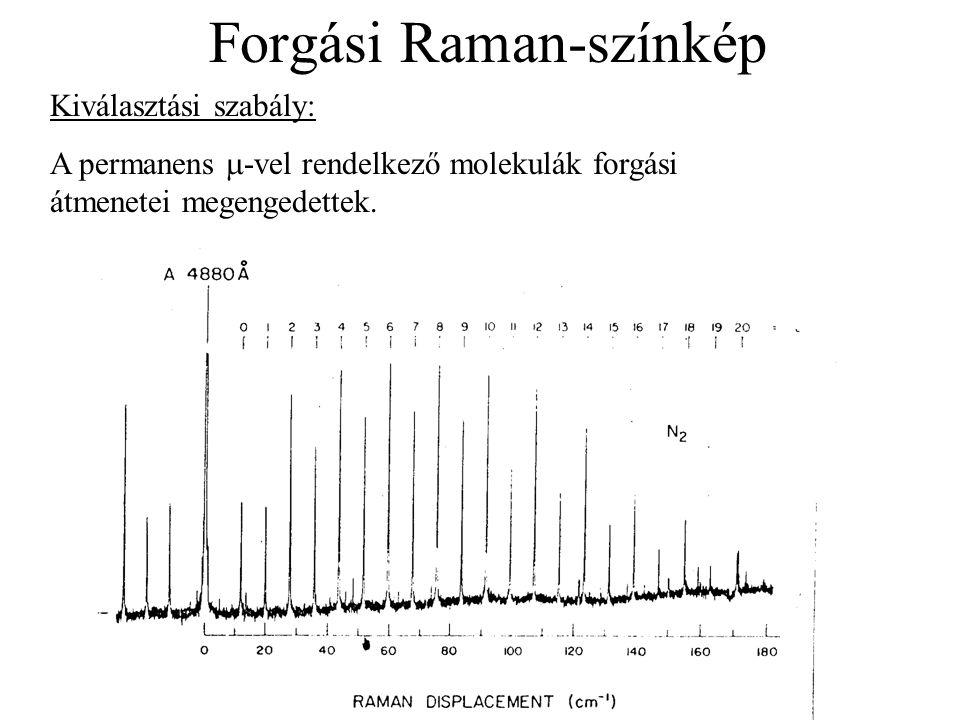 Forgási Raman-színkép Kiválasztási szabály: A permanens  -vel rendelkező molekulák forgási átmenetei megengedettek.