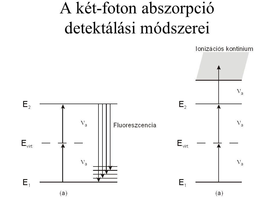 A két-foton abszorpció detektálási módszerei
