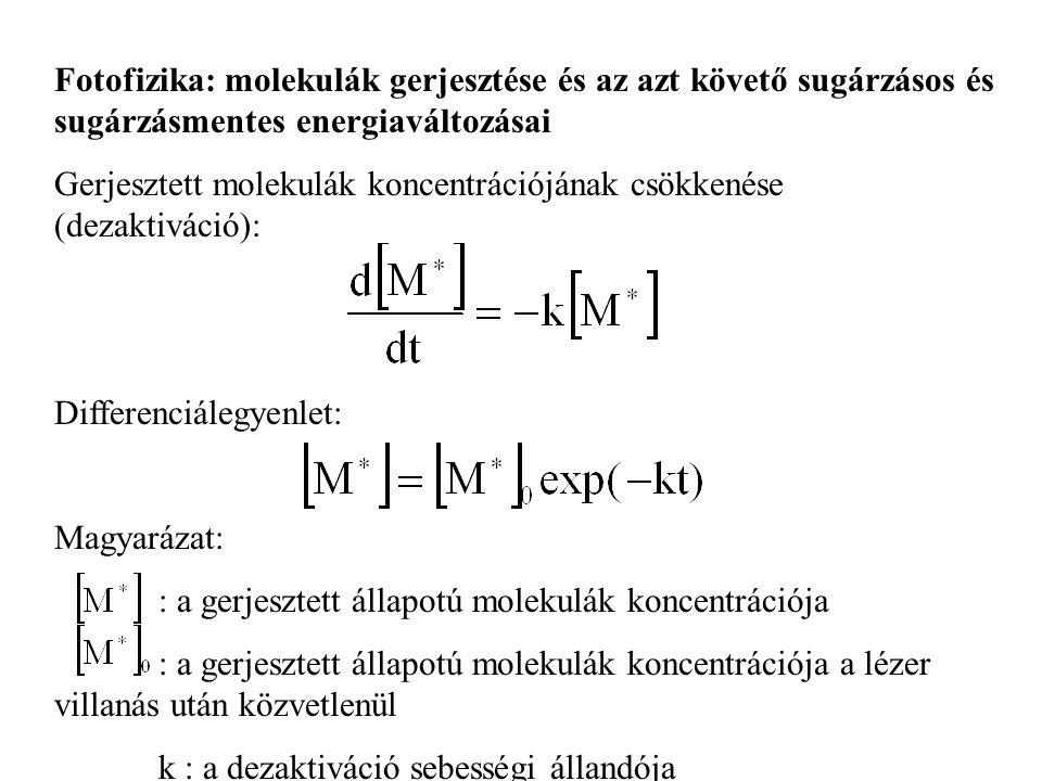 Fotofizika: molekulák gerjesztése és az azt követő sugárzásos és sugárzásmentes energiaváltozásai Gerjesztett molekulák koncentrációjának csökkenése (dezaktiváció): Differenciálegyenlet: Magyarázat: : a gerjesztett állapotú molekulák koncentrációja : a gerjesztett állapotú molekulák koncentrációja a lézer villanás után közvetlenül k : a dezaktiváció sebességi állandója