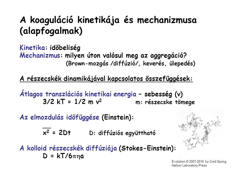 A koaguláció kinetikája és mechanizmusa (alapfogalmak) Kinetika: időbeliség Mechanizmus: milyen úton valósul meg az aggregáció? (Brown-mozgás /diffúzi