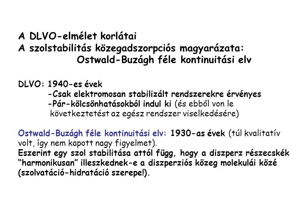 A DLVO-elmélet korlátai A szolstabilitás közegadszorpciós magyarázata: Ostwald-Buzágh féle kontinuitási elv DLVO: 1940-es évek -Csak elektromosan stab