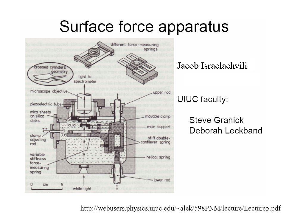 http://webusers.physics.uiuc.edu/~alek/598PNM/lecture/Lecture5.pdf