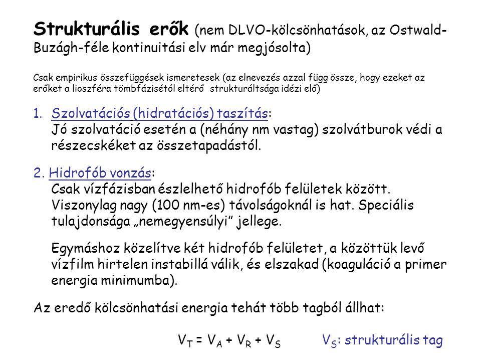 Strukturális erők (nem DLVO-kölcsönhatások, az Ostwald- Buzágh-féle kontinuitási elv már megjósolta) Csak empirikus összefüggések ismeretesek (az elne