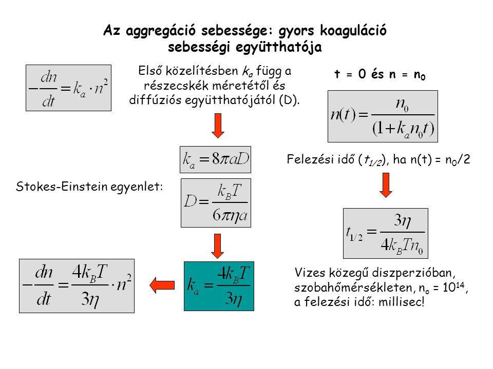 Első közelítésben k a függ a részecskék méretétől és diffúziós együtthatójától (D). Stokes-Einstein egyenlet: Az aggregáció sebessége: gyors koaguláci