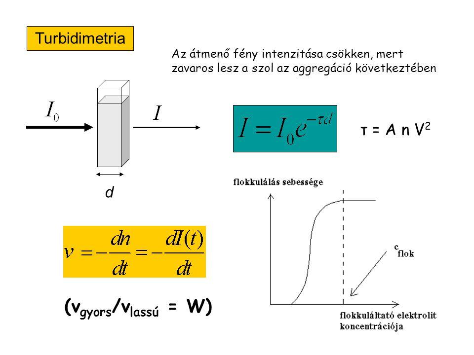 Turbidimetria d Az átmenő fény intenzitása csökken, mert zavaros lesz a szol az aggregáció következtében (v gyors /v lassú = W) τ = A n V 2