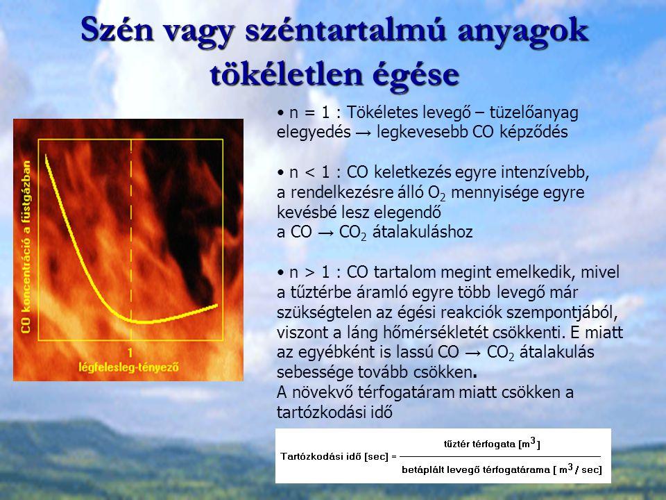 Szén vagy széntartalmú anyagok tökéletlen égése n = 1 : Tökéletes levegő – tüzelőanyag elegyedés → legkevesebb CO képződés n < 1 : CO keletkezés egyre