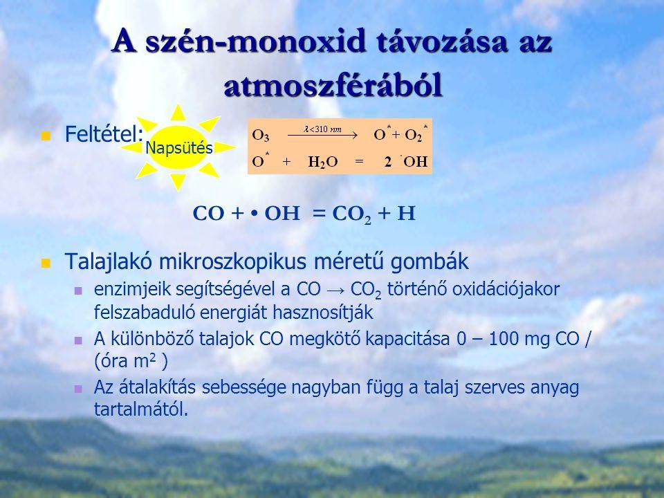 A szén-monoxid távozása az atmoszférából Feltétel: Talajlakó mikroszkopikus méretű gombák enzimjeik segítségével a CO → CO 2 történő oxidációjakor fel
