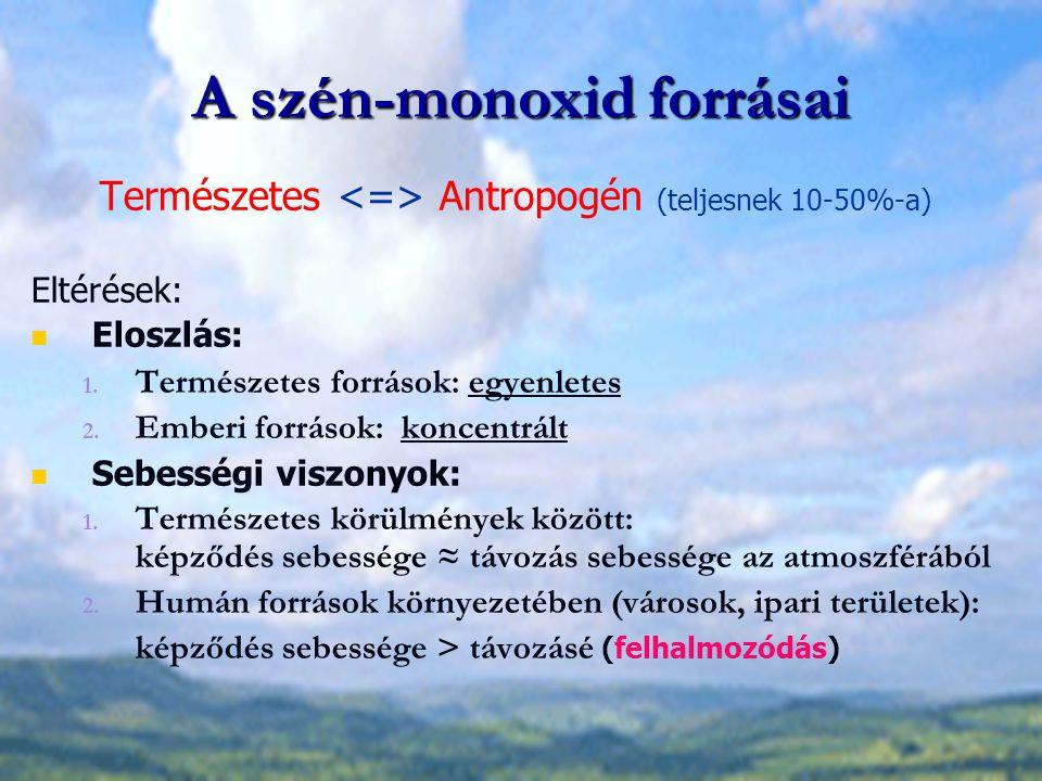 Szén-monoxid emisszió csökkentésének lehetőségei Antropogén főként közlekedésből ered Megoldások: Tüzelőanyag levegővel való tökéletes elegyítése → magas technikai színvonalú, már nem javítható Füstgázok lassú lehűtése → gépkocsinál nem megoldható Gyors oxidálása szén-dioxiddá: a füstgáz útjában elhelyezett katalizátorral (A katalizátor a más légszennyező anyagok (NO, CH-ek) koncentrációit is csökkenti) Energiatermelés, tüzelőberendezések működtetése: Bár az összes CO kibocsátás tekintetében nem játszanak kiemelkedő szerepet, mégis rendeletekkel szabályozzuk a füstgázban megengedhető szén-monoxid koncentrációt.