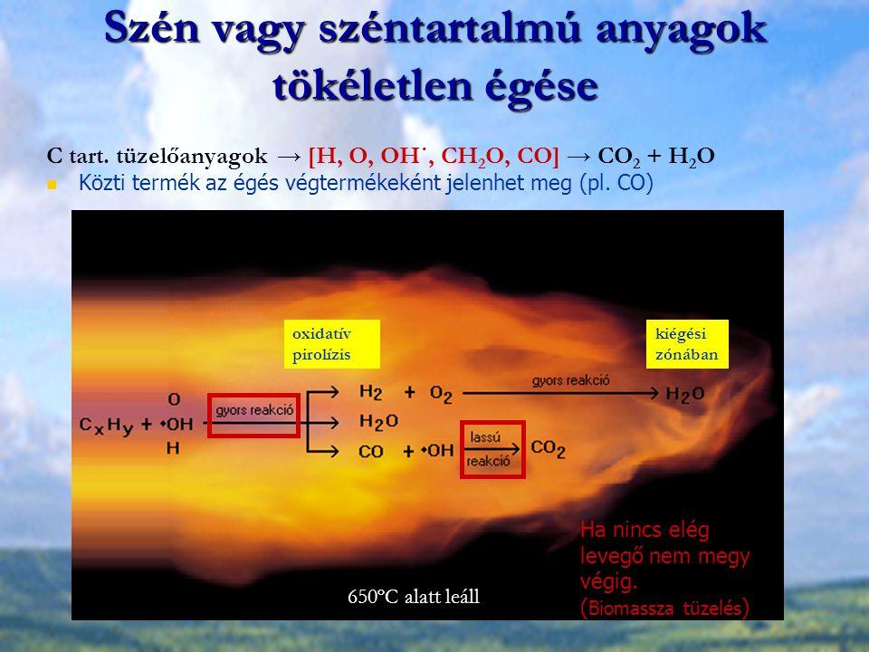 Szén vagy széntartalmú anyagok tökéletlen égése C tart. tüzelőanyagok → [H, O, OH˙, CH 2 O, CO] → CO 2 + H 2 O Közti termék az égés végtermékeként jel