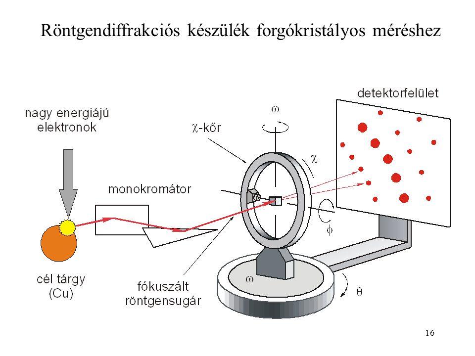 Röntgendiffrakciós készülék forgókristályos méréshez 16