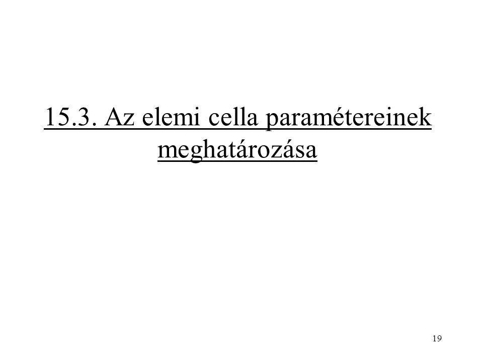 15.3. Az elemi cella paramétereinek meghatározása 19