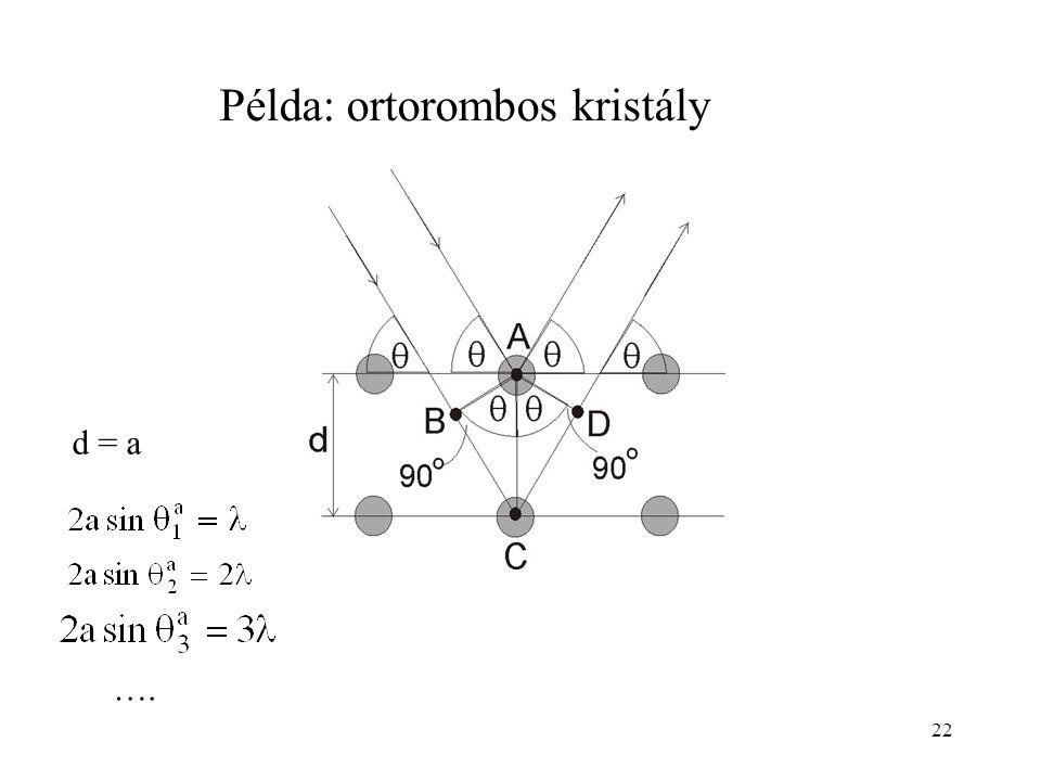 Példa: ortorombos kristály d = a …. 22